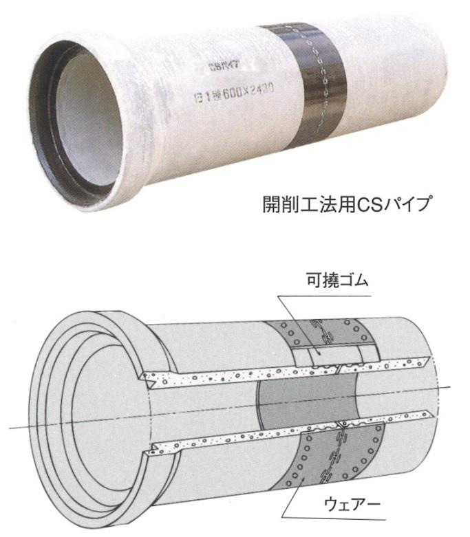 ヒューム 管 価格 ヒューム管・合成鋼管 - 製品情報 -